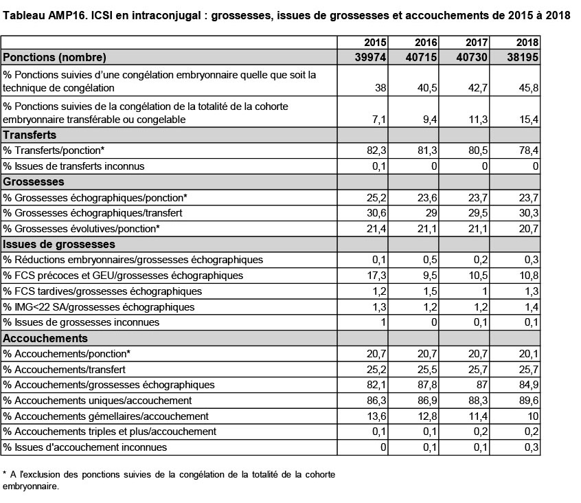 Tableau AMP16